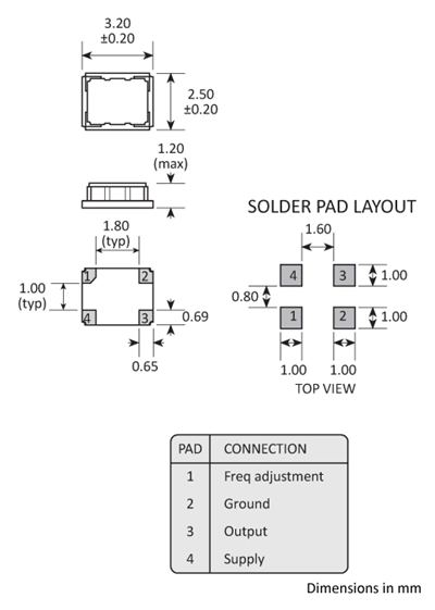Package footprint and pad configuration drawing for the Golledge GTXO-93V TCXO showing full dimensions.