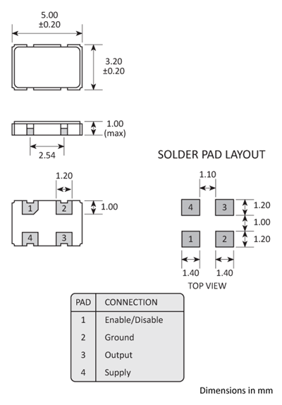 Package footprint and pad configuration drawing for a 5.0x3.2mm  Golledge Oscillator showing full dimensions.