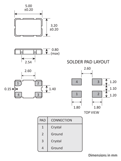 Package footprint and pad configuration drawing for the Golledge GSX-538 Crystal showing full dimensions.