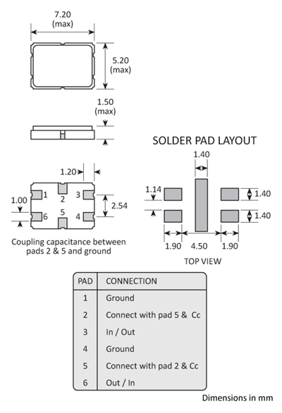 Package footprint and configuration drawing for a 7050 6-pad Golledge 4-pole Crystal Filter showing full dimensions.