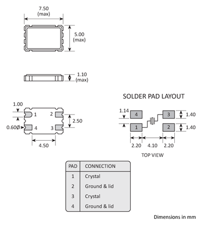 Package footprint and pad configuration drawing for the Golledge 7x5 4-pad Crystal showing full dimensions.
