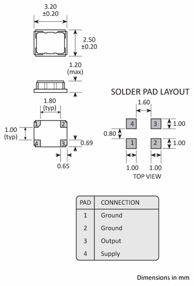 Package footprint and pad configuration drawing for the Golledge GTXO-93T TCXO showing full dimensions.