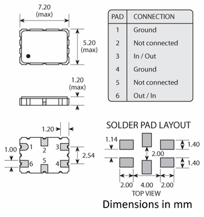 Package footprint and configuration drawing for a 7050 6-pad Golledge 3-pole Crystal Filter showing full dimensions.
