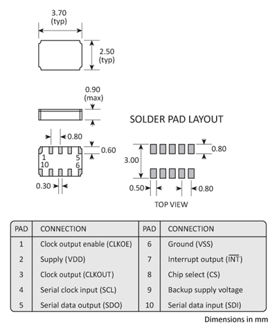 Package footprint and pad configuration drawing for the Golledge RV3049C3 Real Time Clock showing full dimensions.