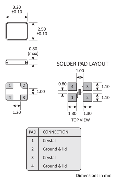 Package footprint and pad configuration drawing for the Golledge 3.2x2.5mm Crystal showing full dimensions.